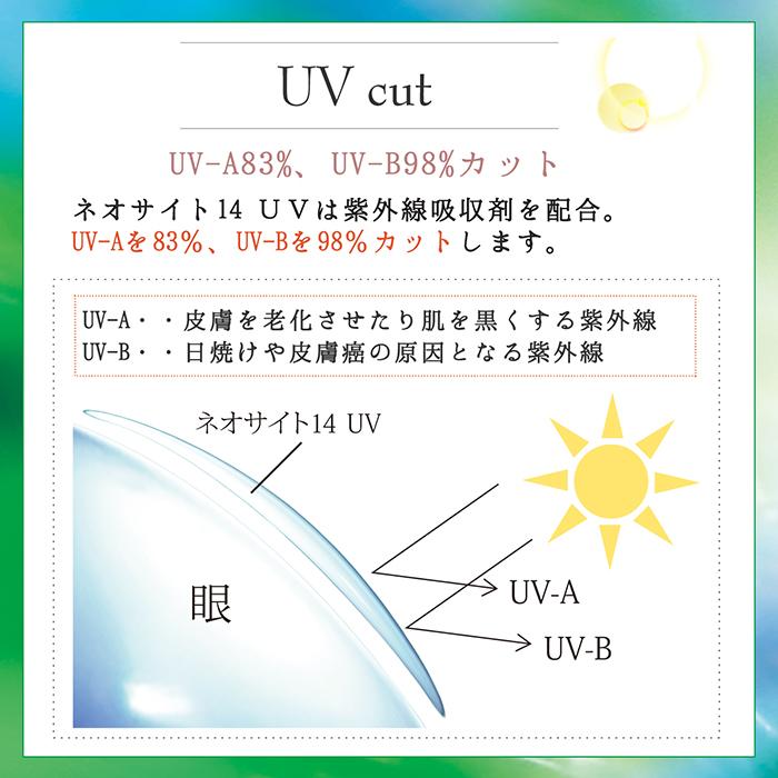 ネオサイト14 UV説明画像